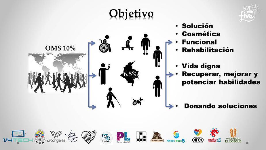 nosostros_objetivos
